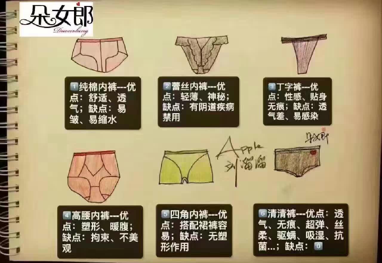 朵女郎-常见问题解答FAQ 朵女郎-美丽健康与养生 朵女郎之花官网 内裤多久换一批❓IMG_3198